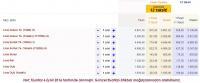 İstikbal Lima Koltuk Takımı Fiyatları